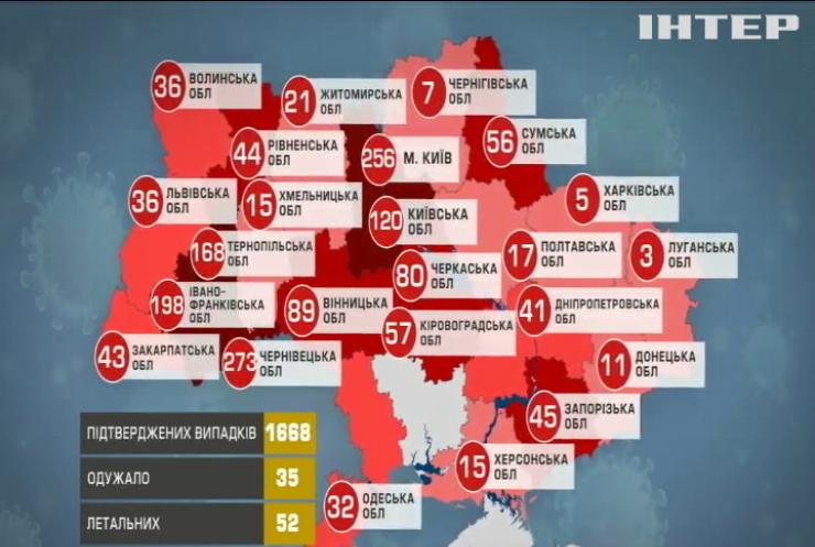 Українцям пояснили, як ховати померлих від коронавірусу