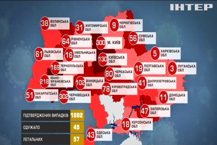"""Україна додатково отримає 320 тисяч пігулок """"Плаквеніл"""" для лікування COVID-19"""
