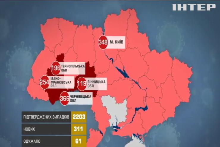 В Україні зафіксували 311 нових випадків зараження коронавірусом