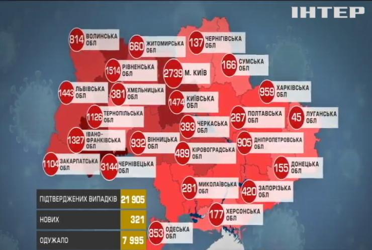 Українці можуть виїжджати за кордон - МОЗ