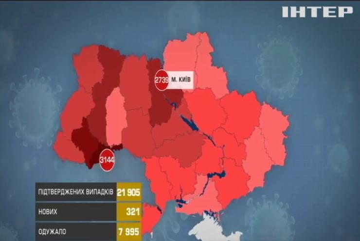 COVID-19 в Україні: ситуація у країні