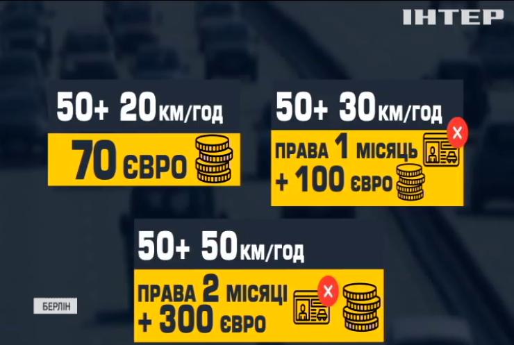 """На дорогах України запрацюють камери:""""за"""" і """"проти"""" нової системи"""