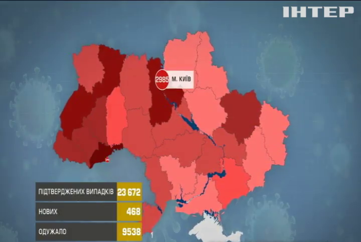 В Україні від коронавірусу одужали дев'ять з половиною тисяч людей