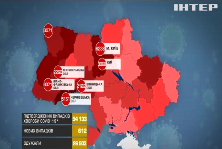 Статистика розповсюдження COVID-19 в Україні не знижується