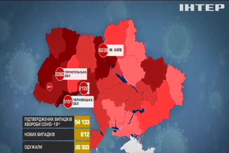 COVID-19 в Україні не відступає: за добу померли 15 людей