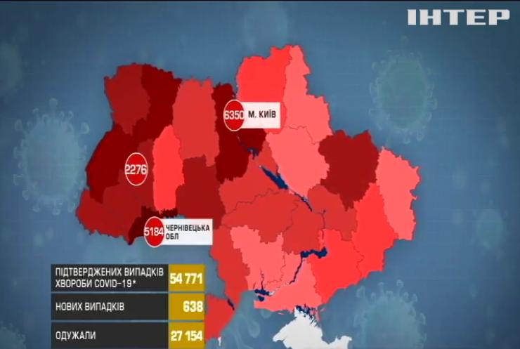 Коронавірус за добу забрав життя 14 жителів України