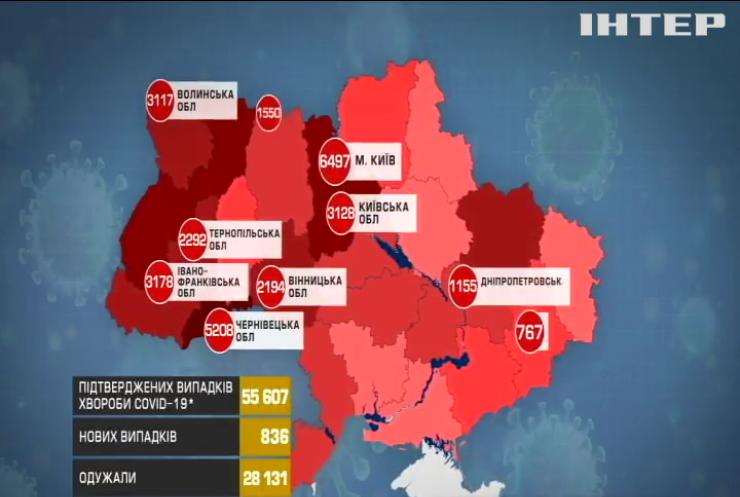 Коронавірус в Україні: Київ поставив черговий антирекорд