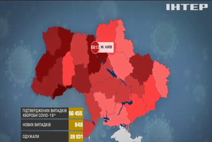 В Одесі зафіксували спалах коронавірусу в дитячому будинку