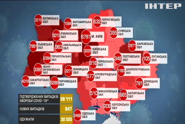 На Кіровоградщині та Чернігівщині не зафіксували нових випадків COVID-19