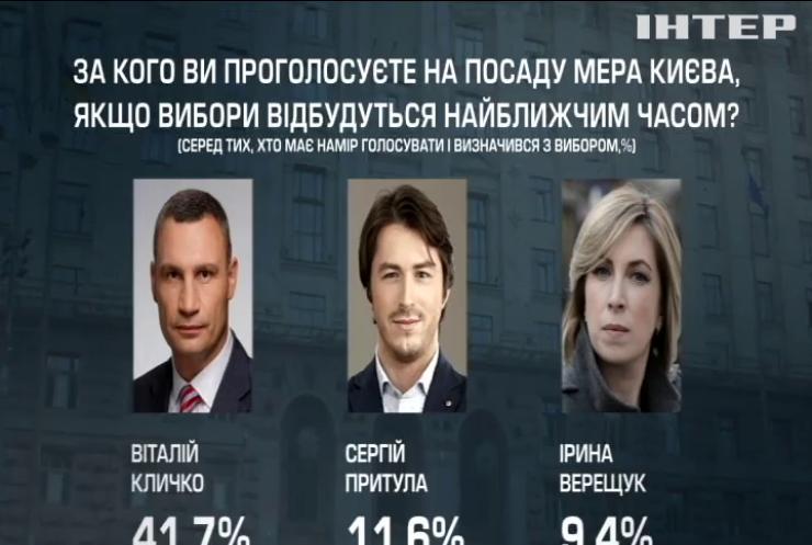 Київ напередодні виборів: хто головні претенденти у столиці?