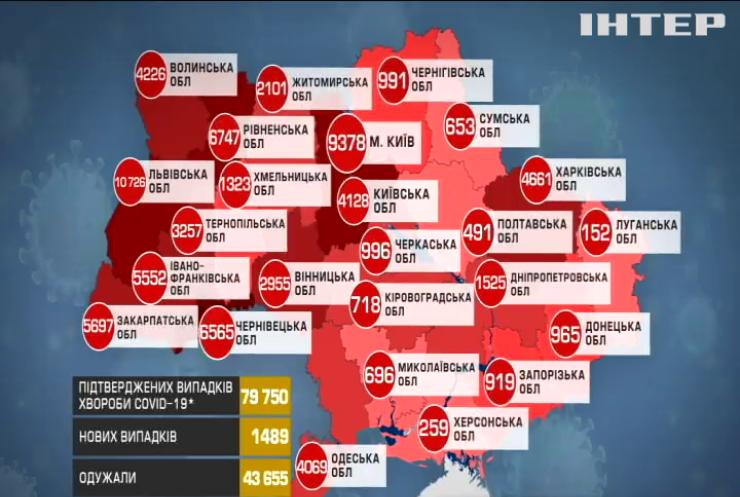 В Україні стрімко зростає кількість заражених COVID-19
