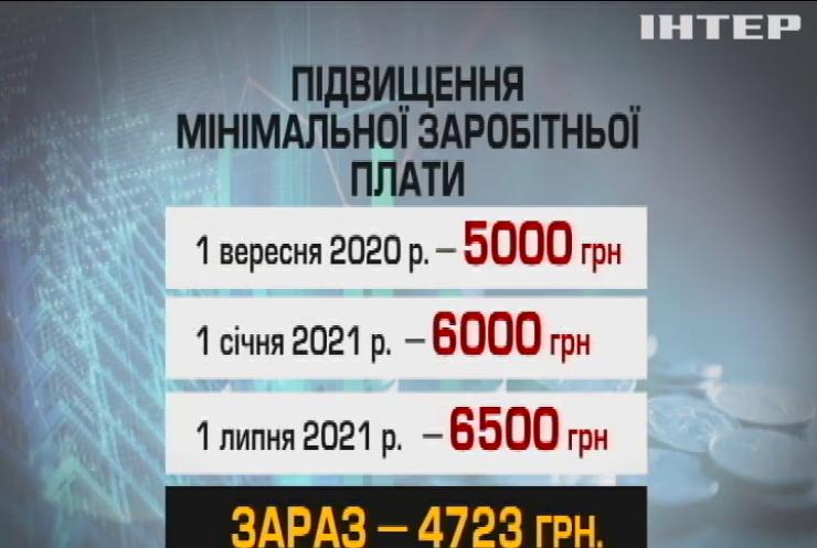 Інфляція, удар по бізнесу та девальвація: які наслідки підвищення мінімальної зарплати чекають на українців