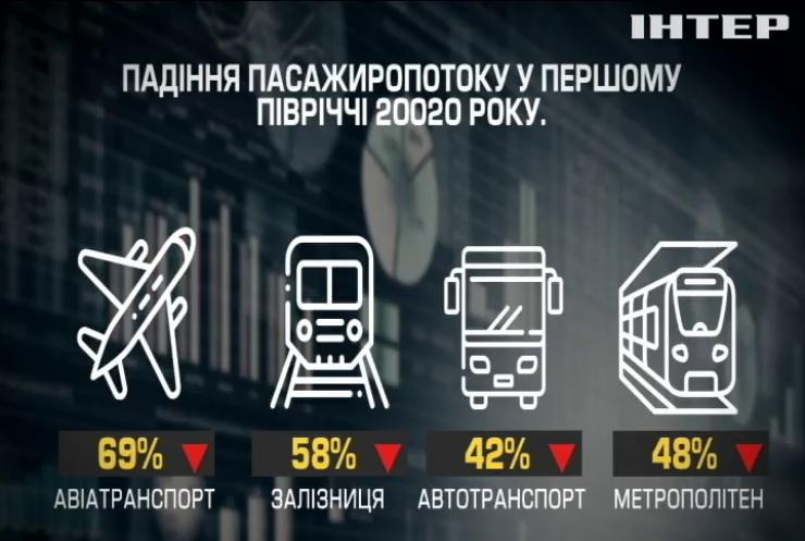 Денис Шмигаль оприлюднив валютні прогнози уряду