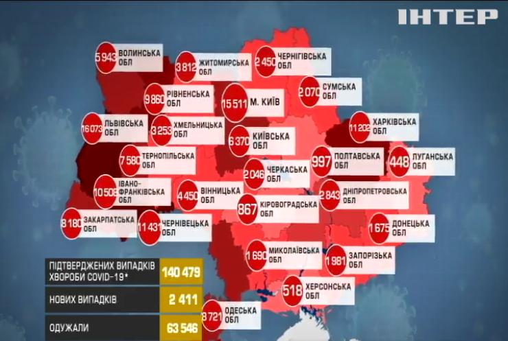 Україна нарощує потужності медичної системи - Максим Степанов