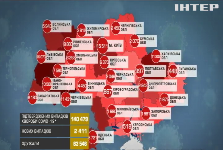 В Україні підвищилася смертність від COVID-19