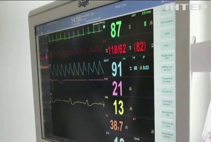 Пандемія коронавірусу: Україна увійшла у п'ятірку антилідерів Європи