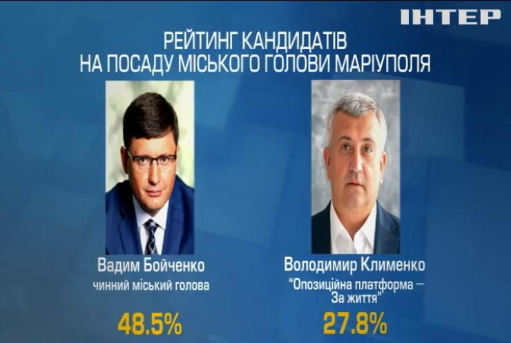 Передвиборча соціологія: хто виходить в лідери на майбутніх місцевих виборах на Донеччині
