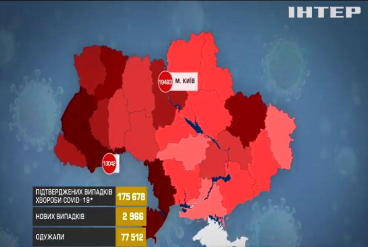 Коронавірус продовжує ширитися Україною