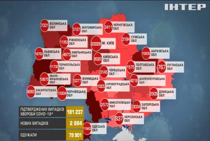Коронавірус в Україні: оновлені дані про стан у країні