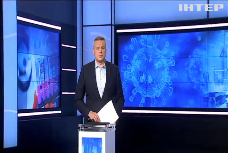 В Україні 3497 нових інфікувань коронавірусом за добу