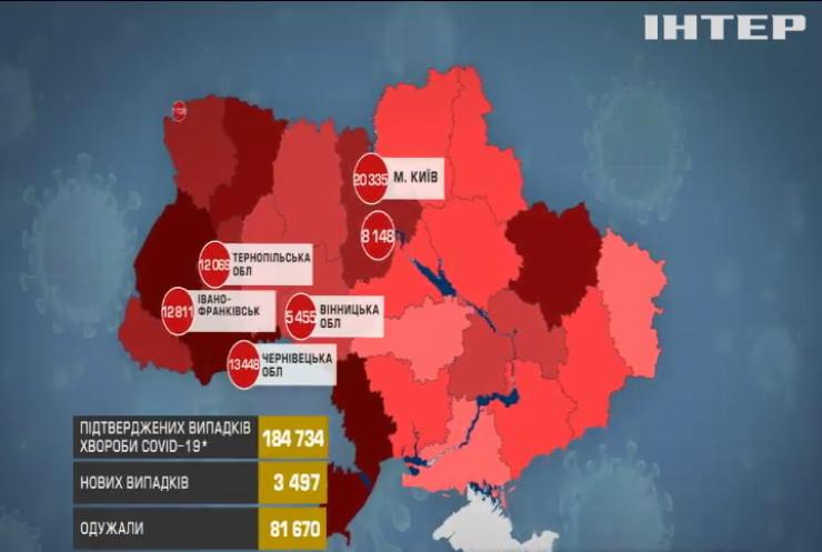 COVID-19 в Україні: оновлені дані МОЗ