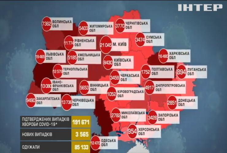 COVID-19 в Україні: оновлені дані про зараження