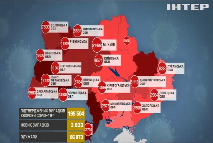 Нестримний COVID-19: в Україні зафіксували новий антирекорд заражень