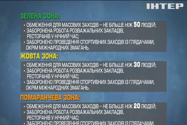 Україна доживатиме 2020 рік із карантином