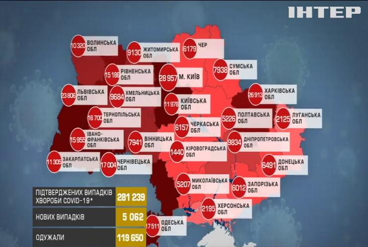 Загострення епідемії: у лікарнях України закінчуються місця в інфекційних відділеннях