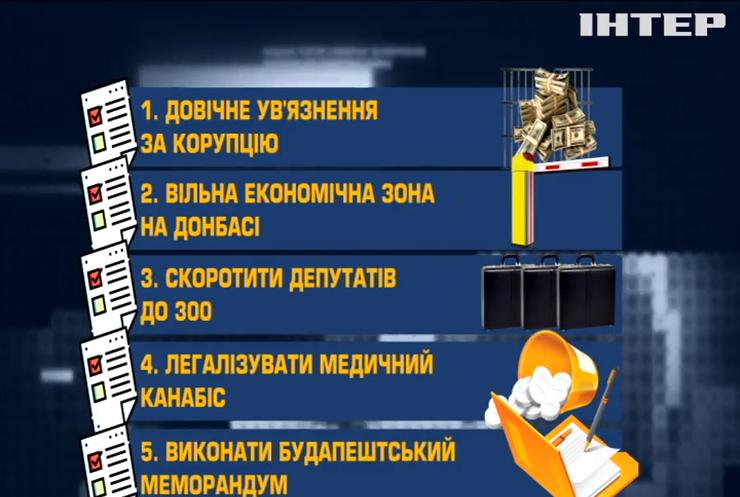 Володимир Зеленський проведе масове опитування у день виборів