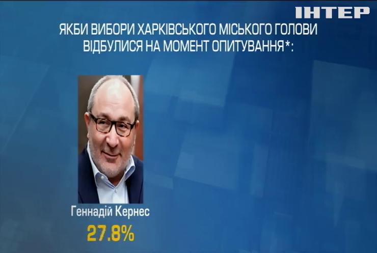 Кого оберуть на виборах жителі Харківщини й Дніпропетровщини: соцопитування