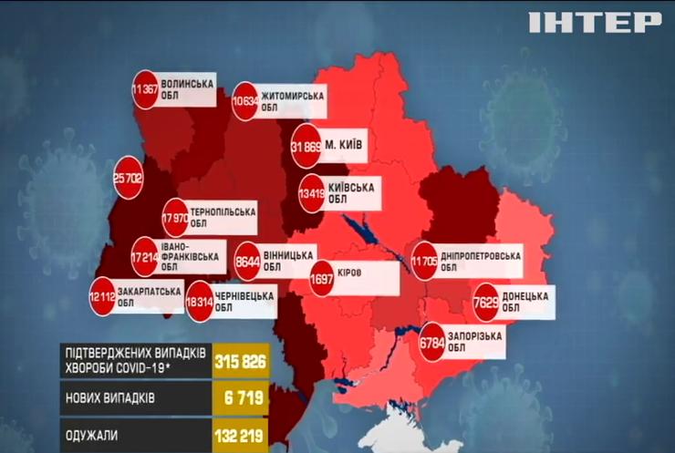Денис Шмигаль закликав регіони надати пропозиції щодо перепрофілювання лікарень