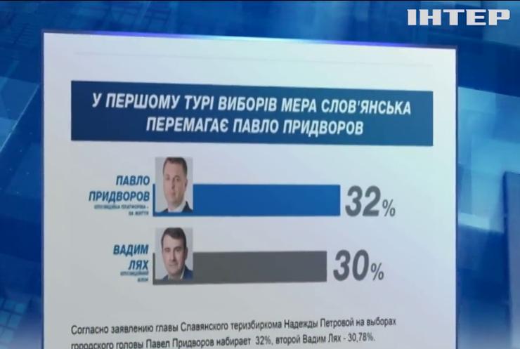 """Кандидат від """"Опозиційної платформи - За життя"""" Павло Придворов лідирує у виборчих перегонах у мери Слов'янська"""