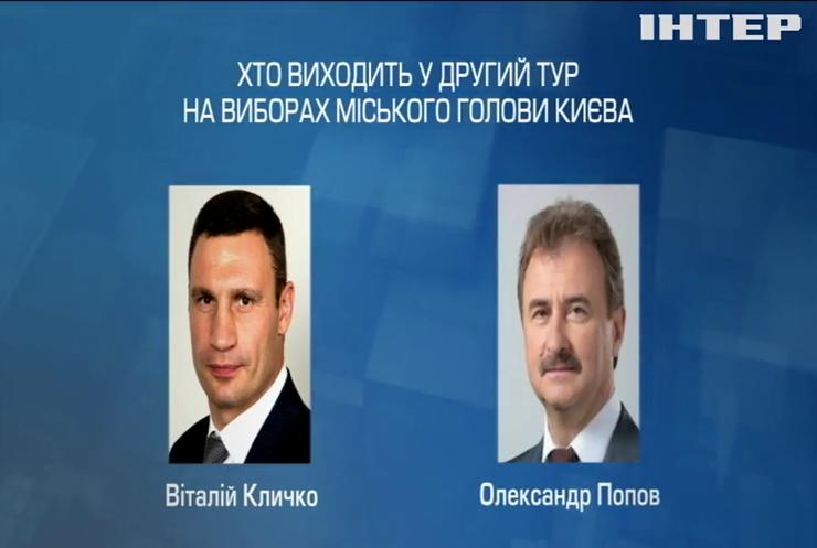 У Києві та Одесі розгорається боротьба за крісло мера