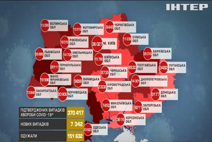 Коронавірус в Україні: у лікарнях бракує ліжок та кисню