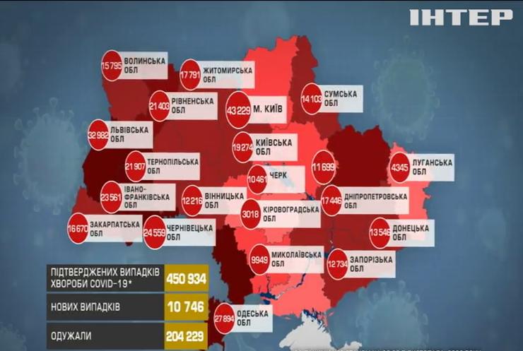В Україні кількість хворих на COVID-19 перетнула психологічну межу