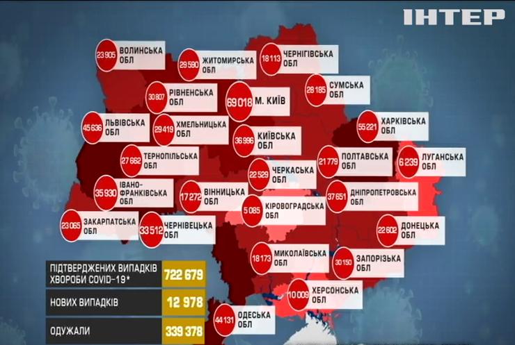 В Україні за добу COVID-19 забрав життя 120 людей