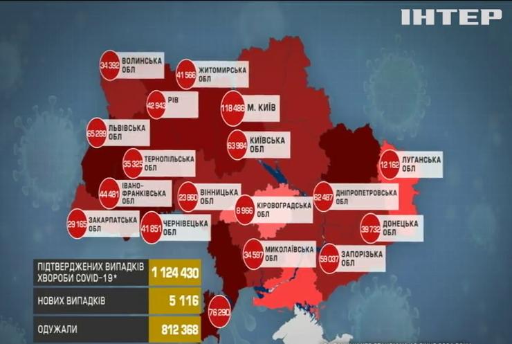 Тривожна статистика: у Києві зафіксували різкий стрибок захворювань і смертності від COVID-19