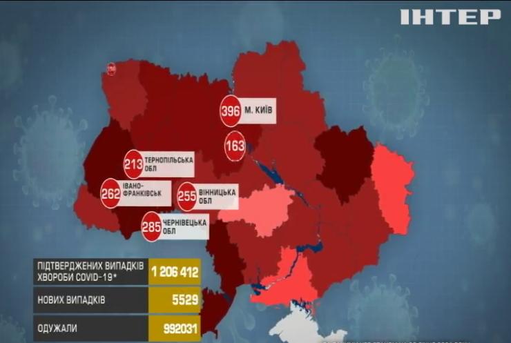 Львівщина вибилась на перше місце у коронавірусному рейтингу України
