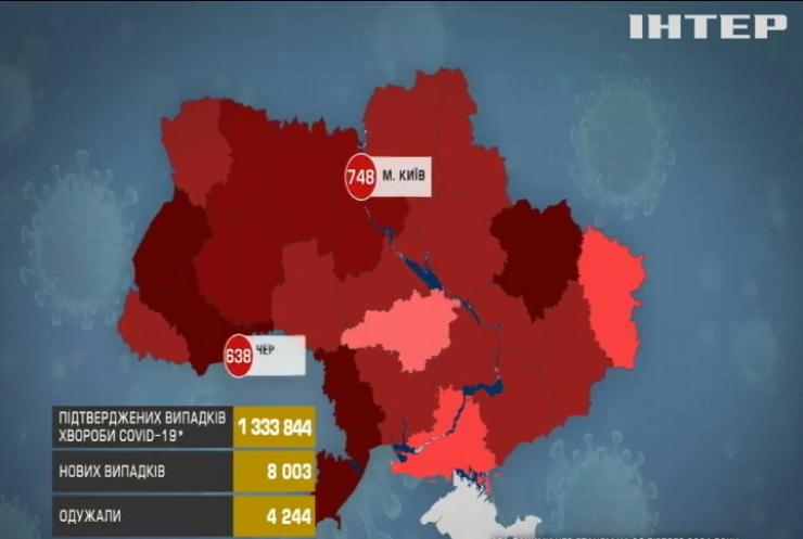 В Україні погіршується коронавірусна статистика