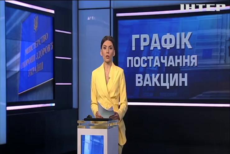 Україна отримає ще 24 мільйони доз вакцини проти коронавірусу