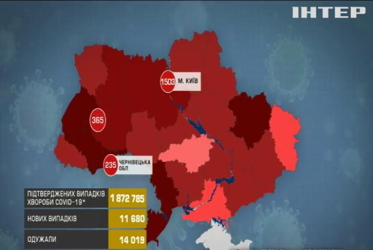 В Україні зростає кількість смертей від COVID-19
