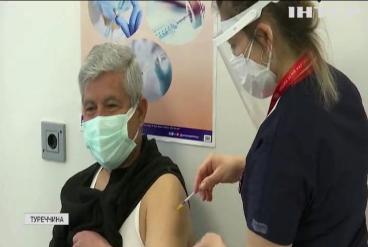 Туреччина завершує розробку вакцини проти коронавірусу
