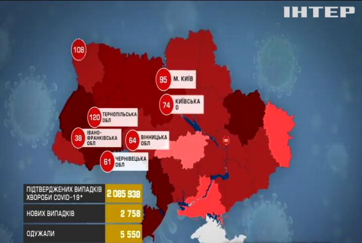 В Україні за добу коронавірус забрав життя 154 людей