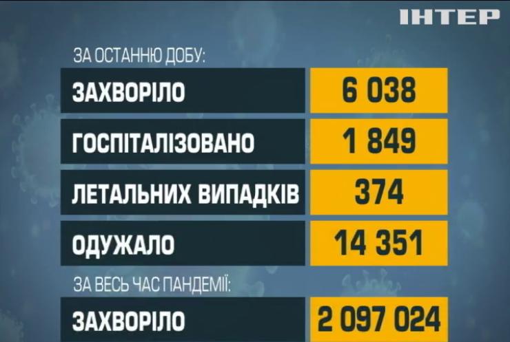 """В Україні залишились три """"червоні області"""""""