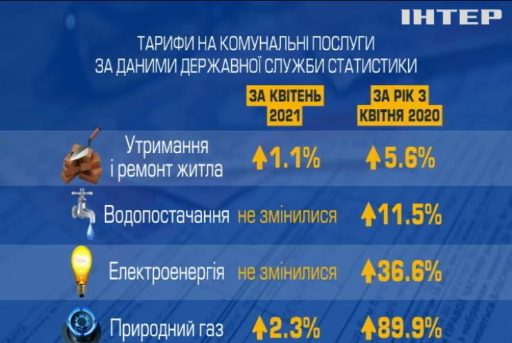 """В Україні зросли ціни на """"комуналку"""""""