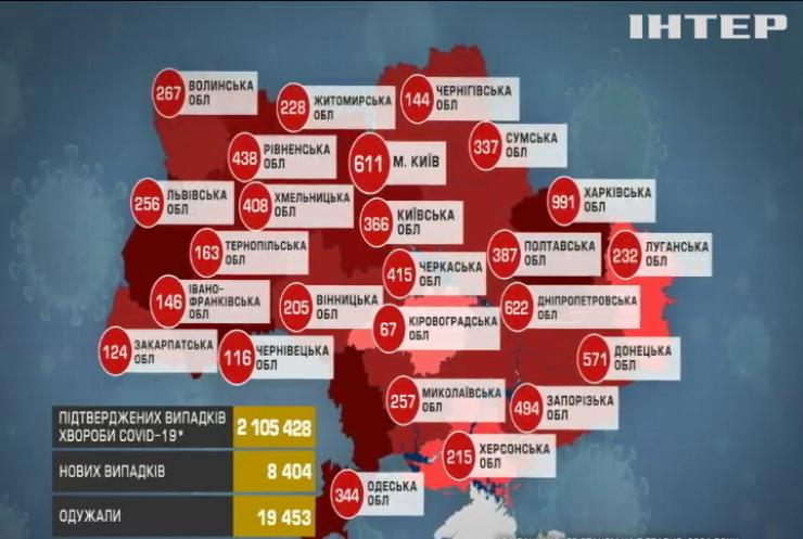 """Останній український регіон вийшов з """"червоної зони"""""""