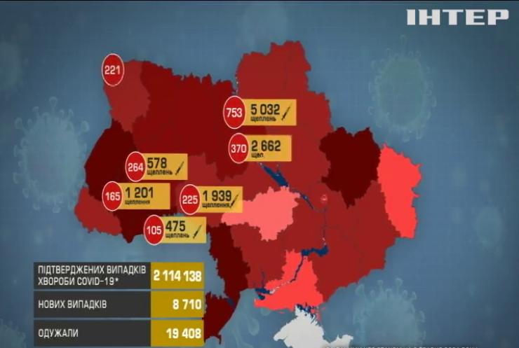 Коронавірус в Україні: 371 людина померла, 20 тисяч одужали