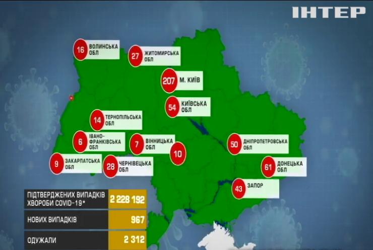 COVID-19 в Україні за добу забрав життя 50 людей