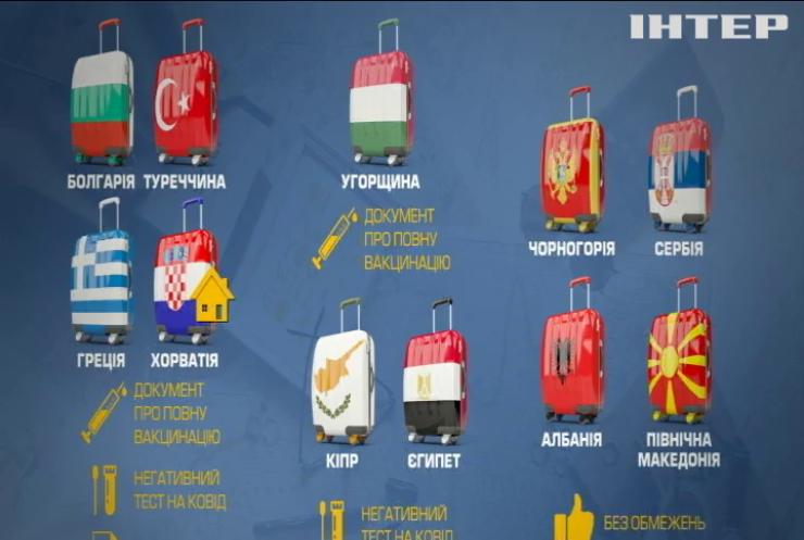 12 країн відкрили кордони для українських туристів